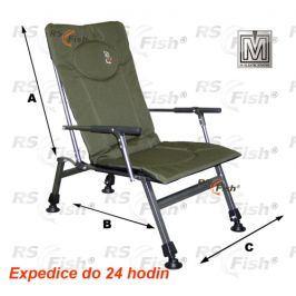 M Elektrostatyk® F8R - barva zelená
