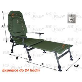 M Elektrostatyk® FK2 barva zelená