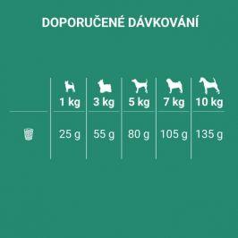 Nutro Grain Free granule s jehněčím pro dospělé psy malých plemen 7 kg