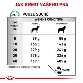 Royal Canin VD Dog Hypoallergenic Moderate Energy 14 kg