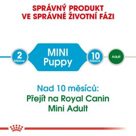 Royal Canin Mini Puppy 4 kg
